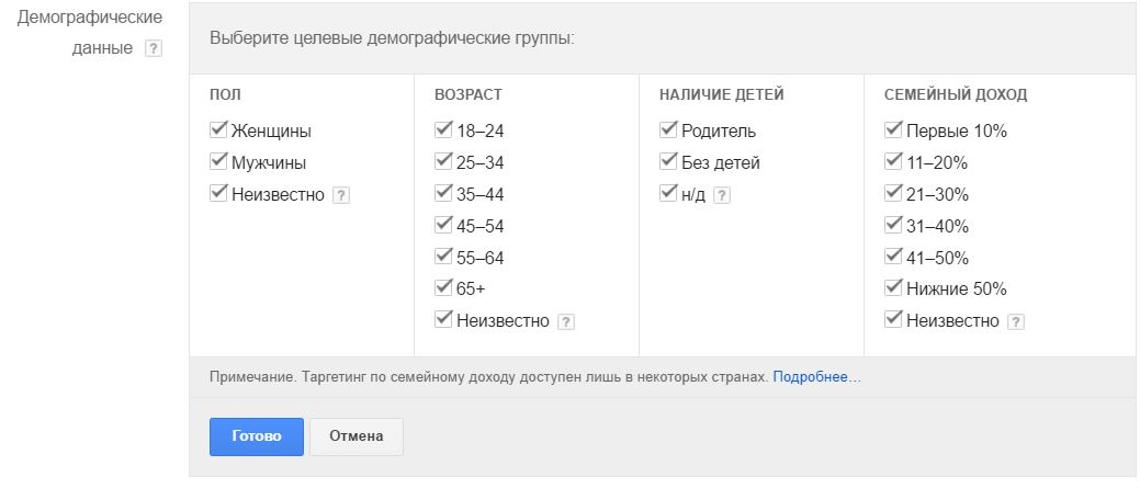 youtube-adwords-demographiya