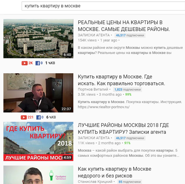 Youtube-moscow